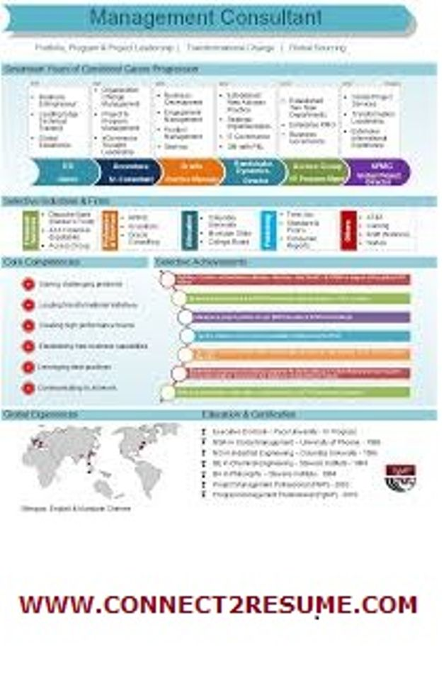 Accenture infographic resume - softwaremonster info
